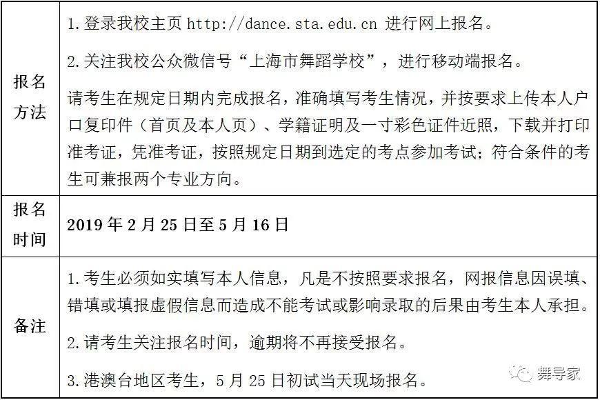 上海市舞蹈学校报名流程
