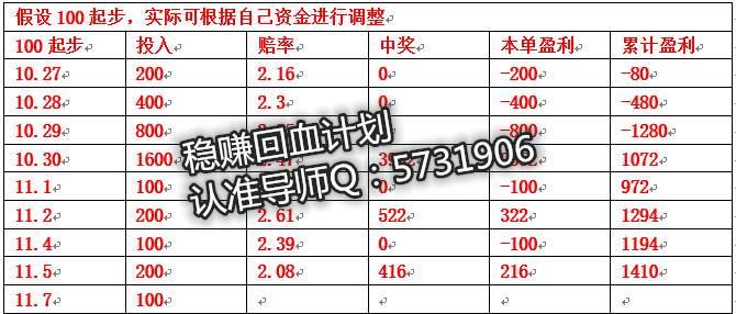 每日更新计划《买13458和02679技巧》专业分析